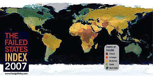 Failed States Chart